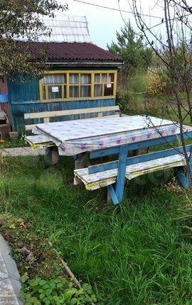 Продажа дома Пущино, цена 1600000 рублей, 2021 год объявление №509787 на megabaz.ru