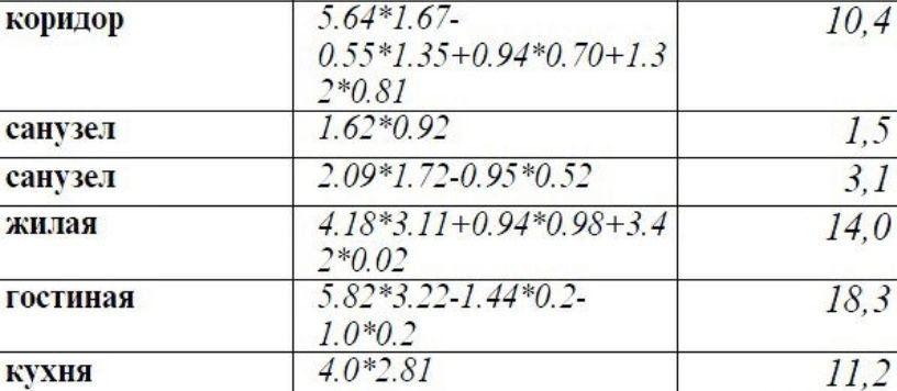 Продажа двухкомнатной квартиры Красногорск, метро Мякинино, Спасская улица 10, цена 8200000 рублей, 2020 год объявление №403330 на megabaz.ru