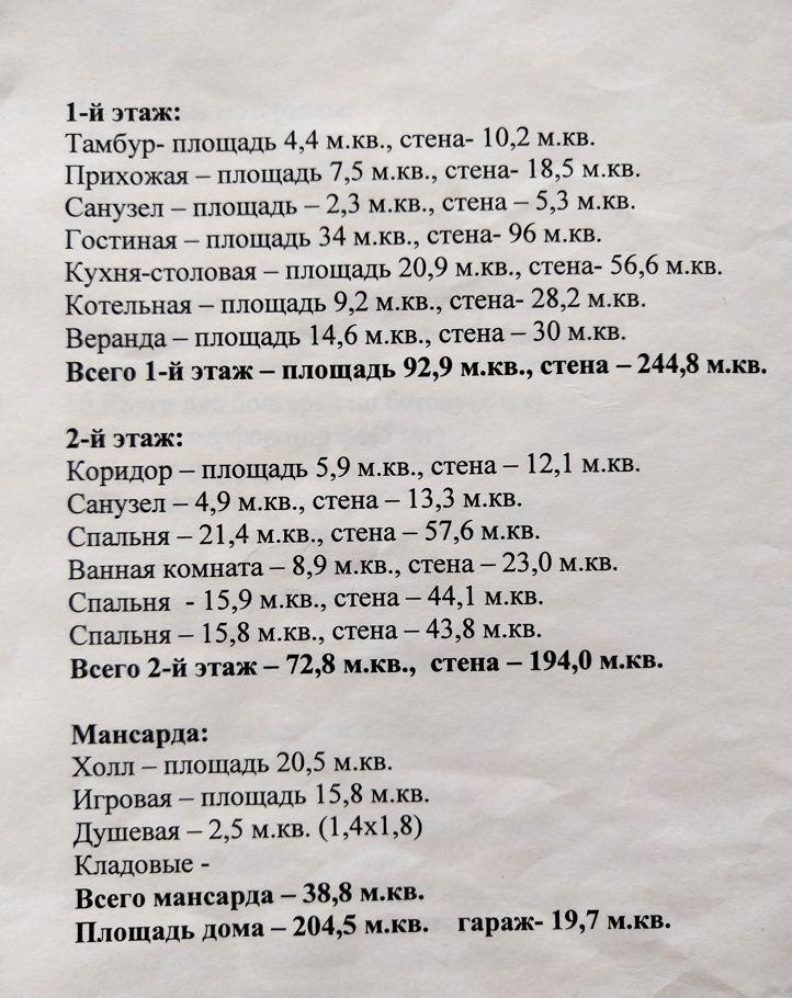 Продажа дома деревня Елино, цена 16099000 рублей, 2020 год объявление №409871 на megabaz.ru