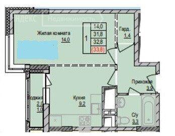 Продажа однокомнатной квартиры рабочий поселок Новоивановское, бульвар Эйнштейна 3, цена 6200000 рублей, 2021 год объявление №594215 на megabaz.ru