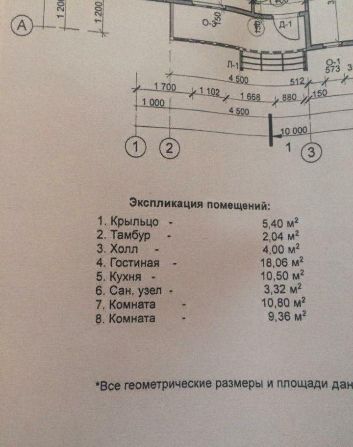 Продажа дома рабочий посёлок имени Воровского, цена 2250000 рублей, 2021 год объявление №415770 на megabaz.ru