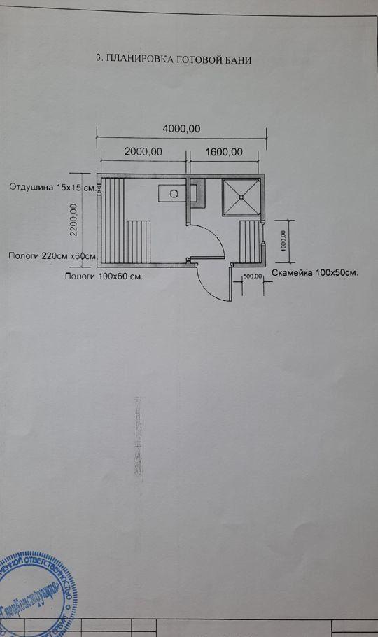 Продажа дома Кубинка, цена 2500000 рублей, 2021 год объявление №425539 на megabaz.ru