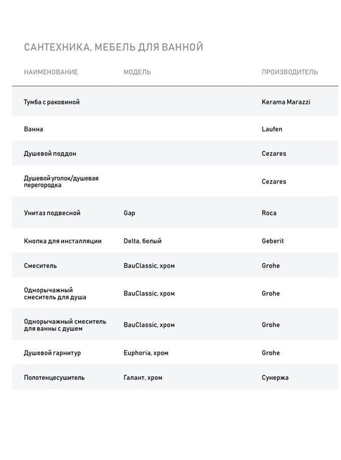 Продажа двухкомнатной квартиры Москва, метро Нагорная, цена 17500000 рублей, 2020 год объявление №443515 на megabaz.ru