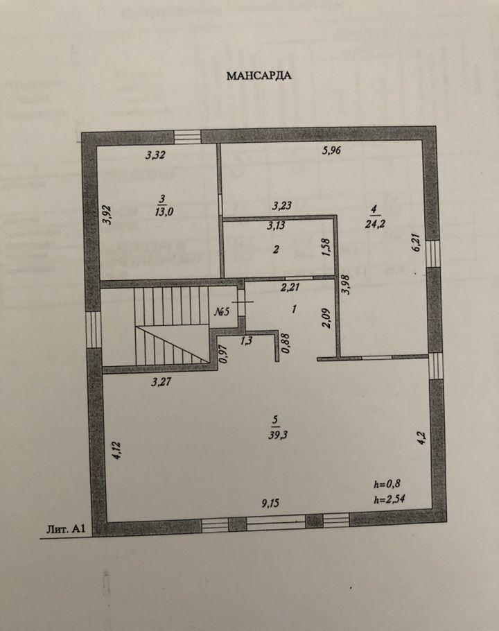 Продажа трёхкомнатной квартиры село Озерецкое, Никольская улица 12, цена 5170000 рублей, 2021 год объявление №375082 на megabaz.ru