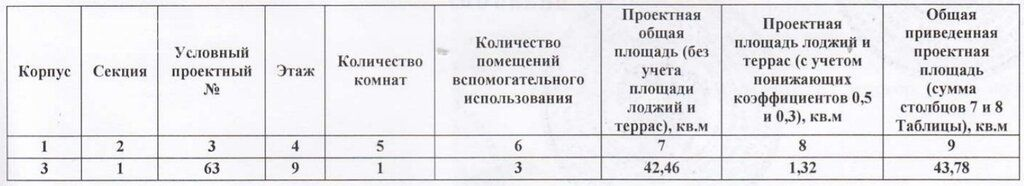 Продажа двухкомнатной квартиры Москва, метро Варшавская, Каширский проезд 25к3, цена 9500000 рублей, 2021 год объявление №493335 на megabaz.ru
