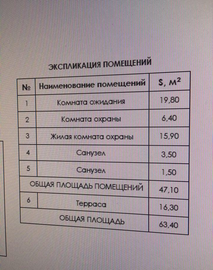 Продажа дома Москва, метро Площадь Ильича, Волочаевская улица, цена 1190000 рублей, 2021 год объявление №354376 на megabaz.ru