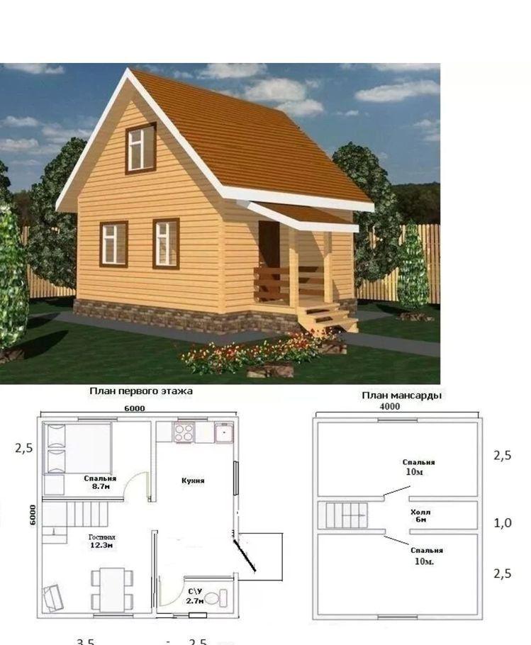 Продажа дома деревня Большие Жеребцы, цена 2990000 рублей, 2021 год объявление №449173 на megabaz.ru