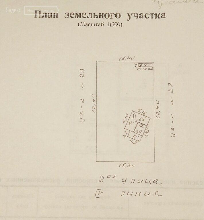 Продажа дома село Жаворонки, цена 2400000 рублей, 2021 год объявление №458356 на megabaz.ru