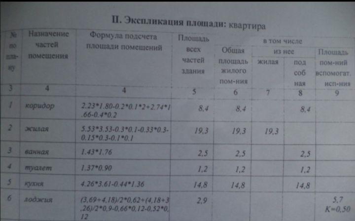 Продажа однокомнатной квартиры деревня Малые Вязёмы, Петровское шоссе 5, цена 4600000 рублей, 2020 год объявление №453353 на megabaz.ru