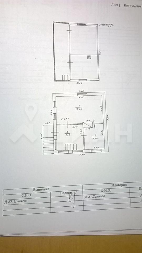 Продажа дома посёлок Новый Снопок, метро Шоссе Энтузиастов, цена 1800000 рублей, 2020 год объявление №454985 на megabaz.ru