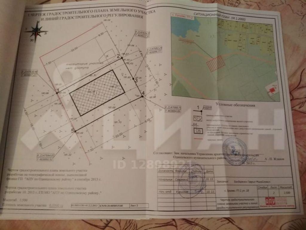 Продажа дома село Ершово, цена 7000000 рублей, 2020 год объявление №469347 на megabaz.ru