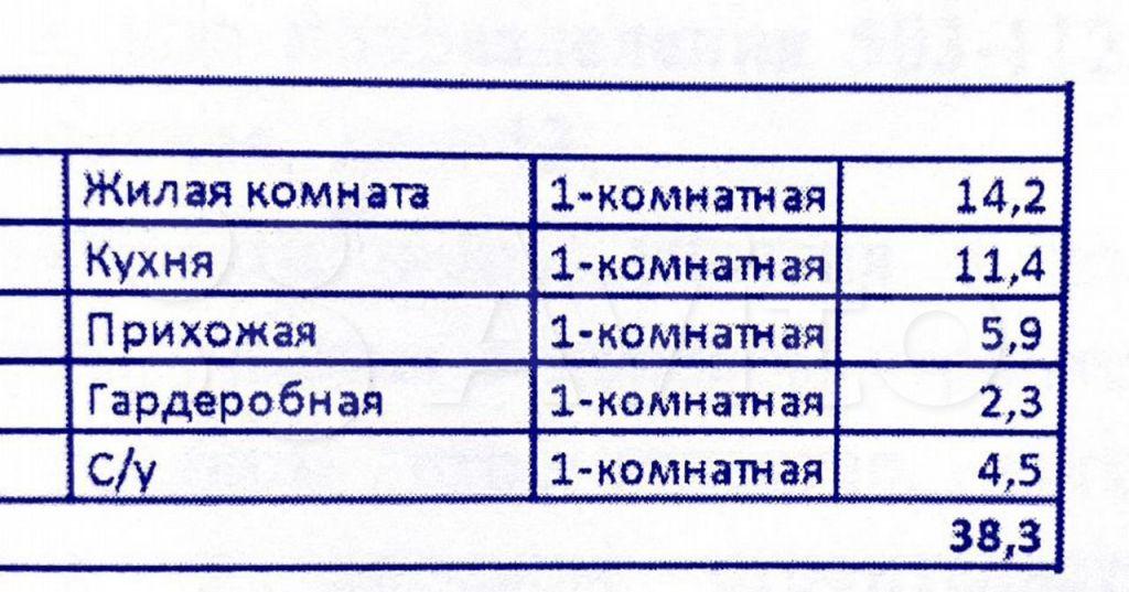 Продажа однокомнатной квартиры Москва, метро Калужская, цена 11500000 рублей, 2021 год объявление №648169 на megabaz.ru