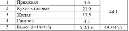 Аренда однокомнатной квартиры поселок Отрадное, метро Пятницкое шоссе, Пятницкая улица 16, цена 45000 рублей, 2021 год объявление №1311554 на megabaz.ru