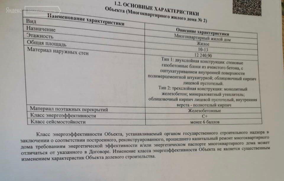 Продажа студии деревня Путилково, метро Волоколамская, цена 5490000 рублей, 2021 год объявление №511317 на megabaz.ru