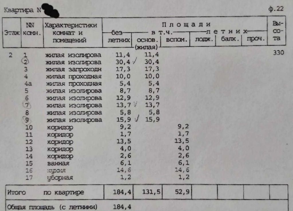 Продажа комнаты Москва, метро Баррикадная, Малая Никитская улица, цена 120000000 рублей, 2021 год объявление №473975 на megabaz.ru