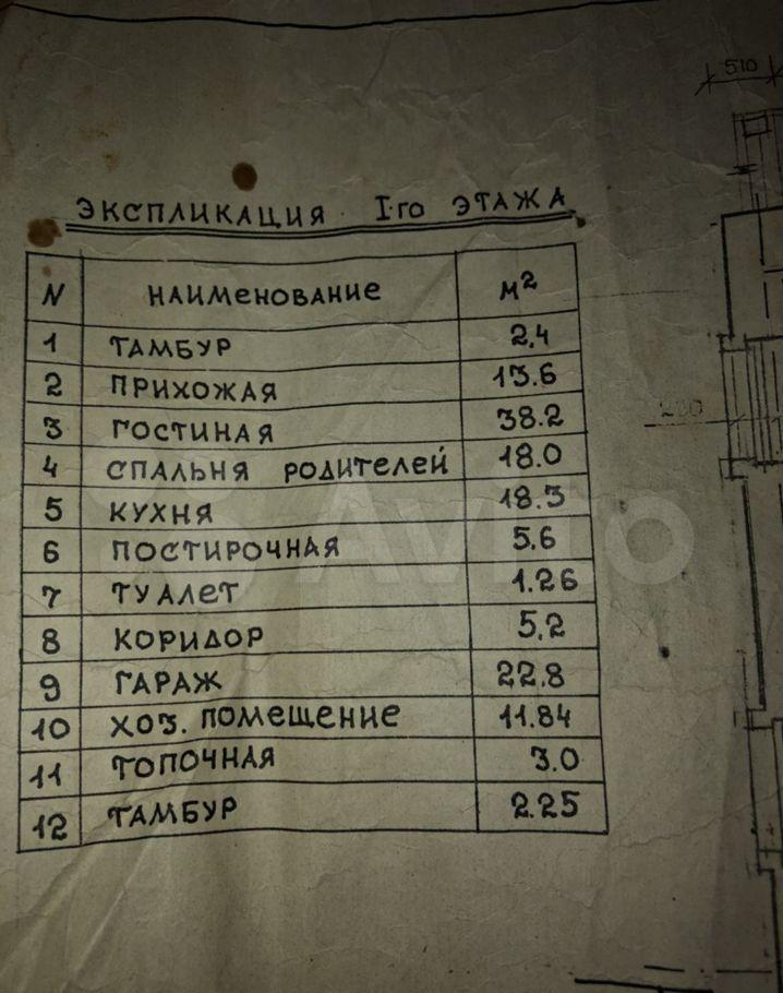 Продажа дома поселок Старый Городок, Школьная улица, цена 1800000 рублей, 2021 год объявление №567216 на megabaz.ru