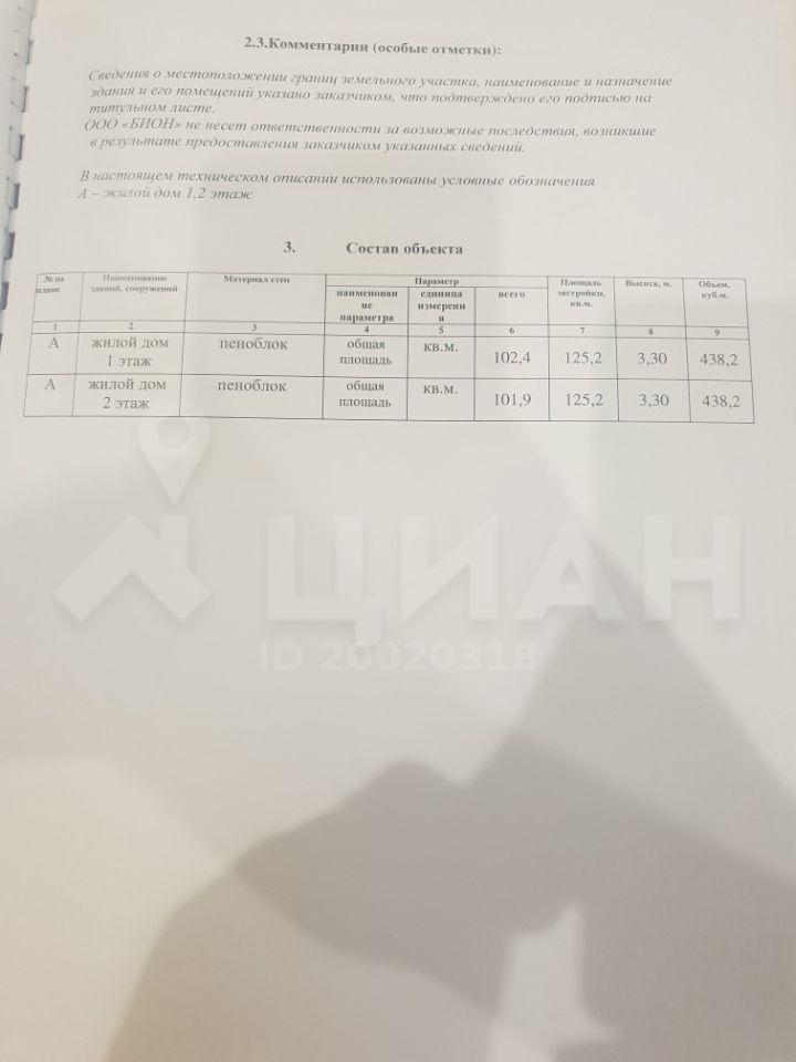 Продажа дома Москва, метро Зябликово, цена 9900000 рублей, 2020 год объявление №496817 на megabaz.ru