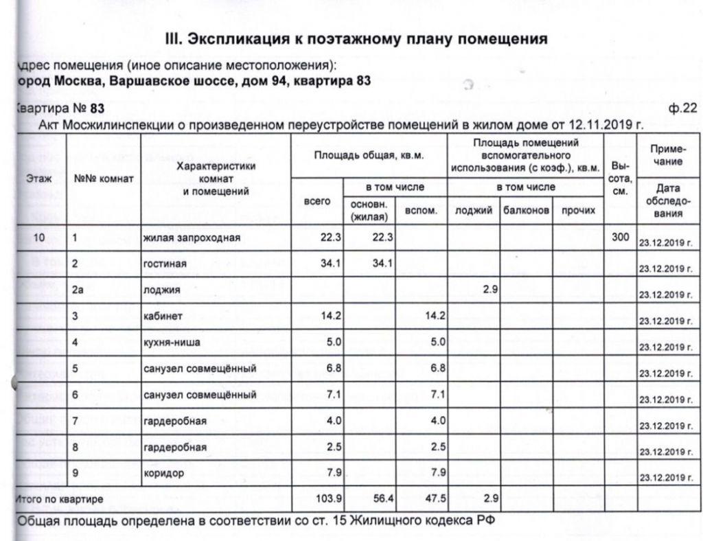 Продажа двухкомнатной квартиры Москва, метро Варшавская, Варшавское шоссе 94, цена 27000000 рублей, 2021 год объявление №438333 на megabaz.ru