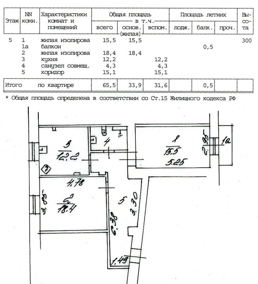 Аренда двухкомнатной квартиры Москва, метро Электрозаводская, Семёновская набережная 2/1с1, цена 65000 рублей, 2020 год объявление №1208567 на megabaz.ru