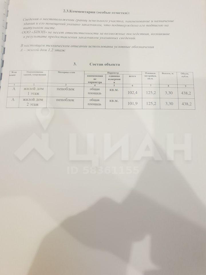 Продажа дома Москва, метро Зябликово, цена 9000000 рублей, 2020 год объявление №500581 на megabaz.ru