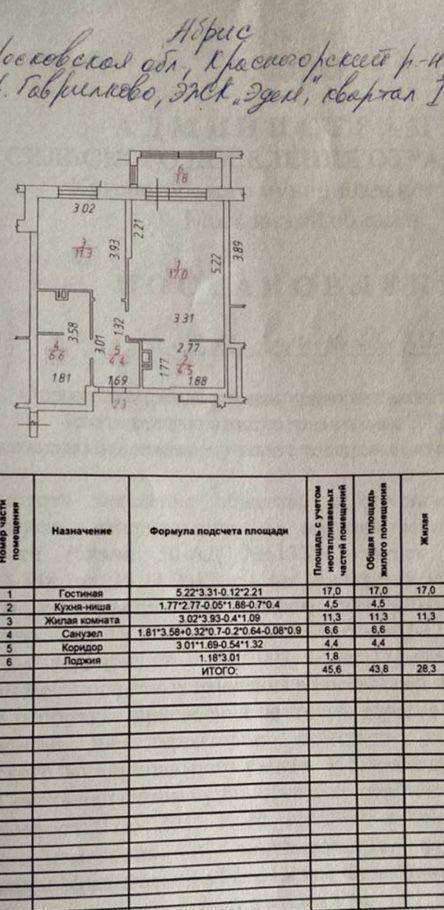 Продажа двухкомнатной квартиры деревня Гаврилково, метро Пятницкое шоссе, улица 1-й Квартал 6, цена 6900000 рублей, 2020 год объявление №481352 на megabaz.ru