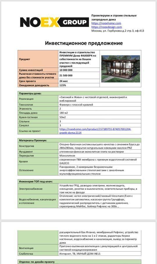 Продажа дома село Немчиновка, 7-й просек, цена 10000000 рублей, 2021 год объявление №428847 на megabaz.ru