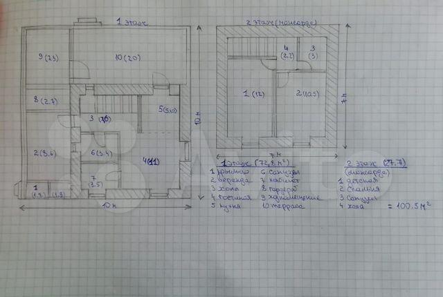 Продажа дома деревня Гришенки, Садовая улица 87, цена 5400000 рублей, 2021 год объявление №582047 на megabaz.ru