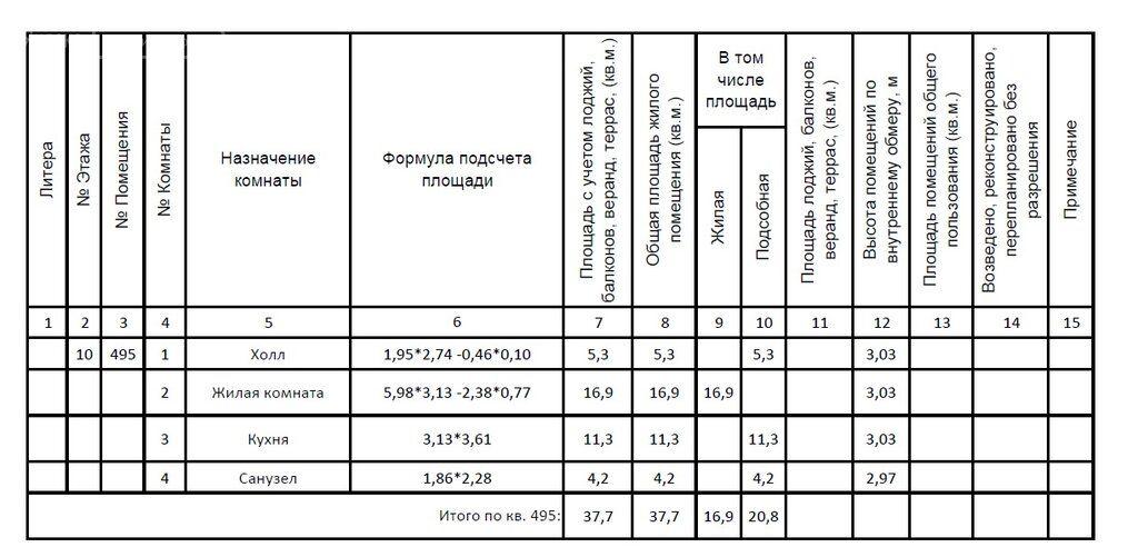 Продажа однокомнатной квартиры Москва, метро Свиблово, Сельскохозяйственная улица 35, цена 11000000 рублей, 2021 год объявление №574891 на megabaz.ru