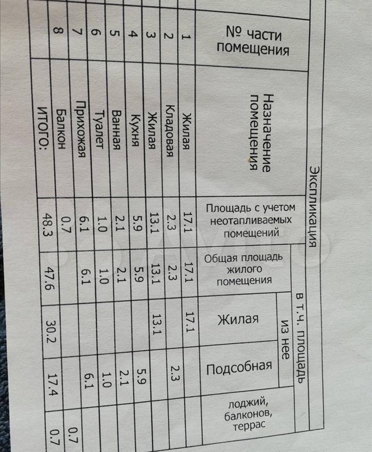 Продажа двухкомнатной квартиры село Петрово-Дальнее, цена 6000000 рублей, 2021 год объявление №610914 на megabaz.ru