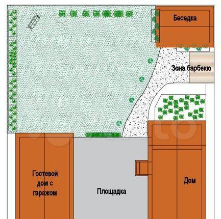 Продажа дома деревня Райки, цена 5900000 рублей, 2021 год объявление №518127 на megabaz.ru