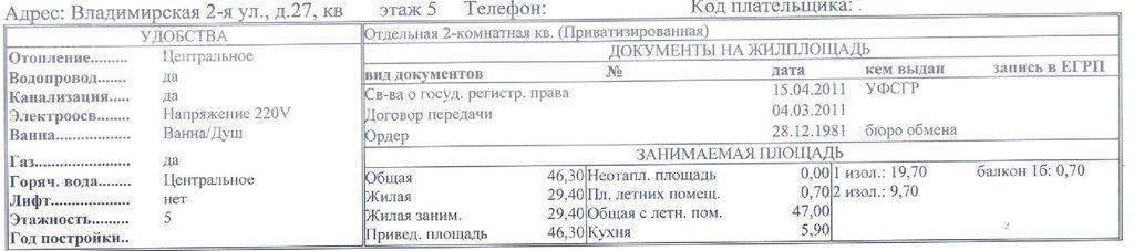 Продажа пятикомнатной квартиры Москва, метро Перово, 2-я Владимирская улица 27, цена 8500000 рублей, 2021 год объявление №551108 на megabaz.ru