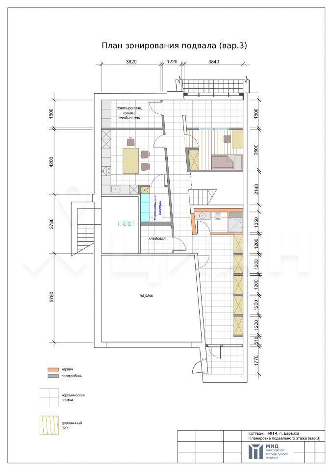 Аренда дома поселок Барвиха, цена 210000 рублей, 2020 год объявление №1159114 на megabaz.ru
