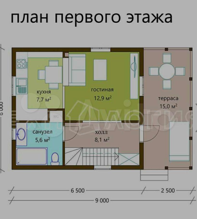 Продажа дома село Синьково, цена 5550000 рублей, 2021 год объявление №539300 на megabaz.ru