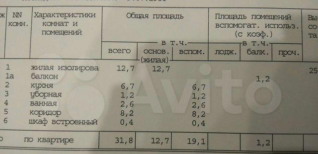 Продажа однокомнатной квартиры Москва, метро Митино, Митинская улица 34к1, цена 8299999 рублей, 2021 год объявление №596864 на megabaz.ru