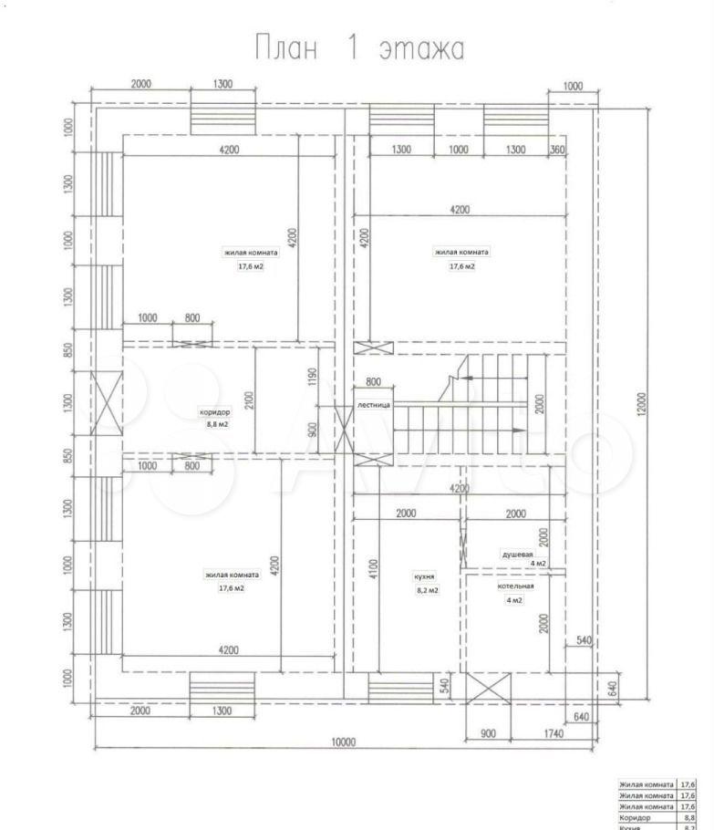 Продажа дома СНТ Горелый Лес, цена 5300000 рублей, 2021 год объявление №624280 на megabaz.ru
