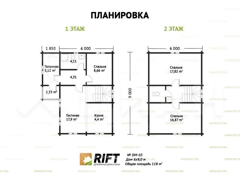 Продажа дома Москва, Фруктовая улица, цена 1800000 рублей, 2021 год объявление №350786 на megabaz.ru