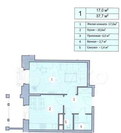 Продажа однокомнатной квартиры село Лайково, цена 3199000 рублей, 2021 год объявление №442831 на megabaz.ru