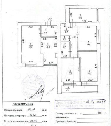 Продажа пятикомнатной квартиры Фрязино, улица Барские пруды 9, цена 8500000 рублей, 2021 год объявление №552594 на megabaz.ru