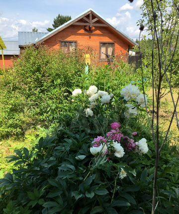 Аренда дома село Троицкое, цена 20000 рублей, 2021 год объявление №1356583 на megabaz.ru