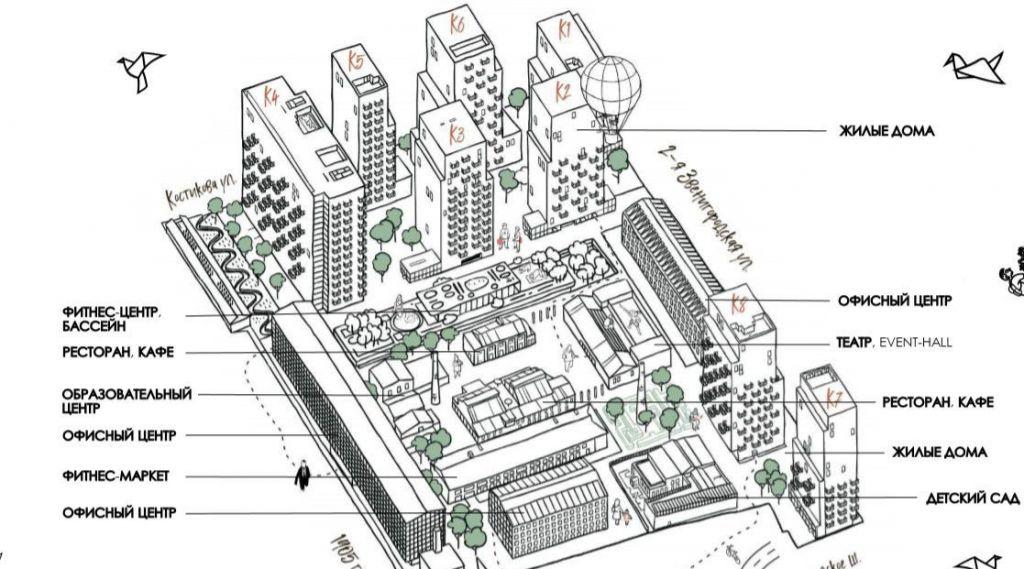 Продажа однокомнатной квартиры Москва, метро Улица 1905 года, цена 40212030 рублей, 2021 год объявление №553997 на megabaz.ru