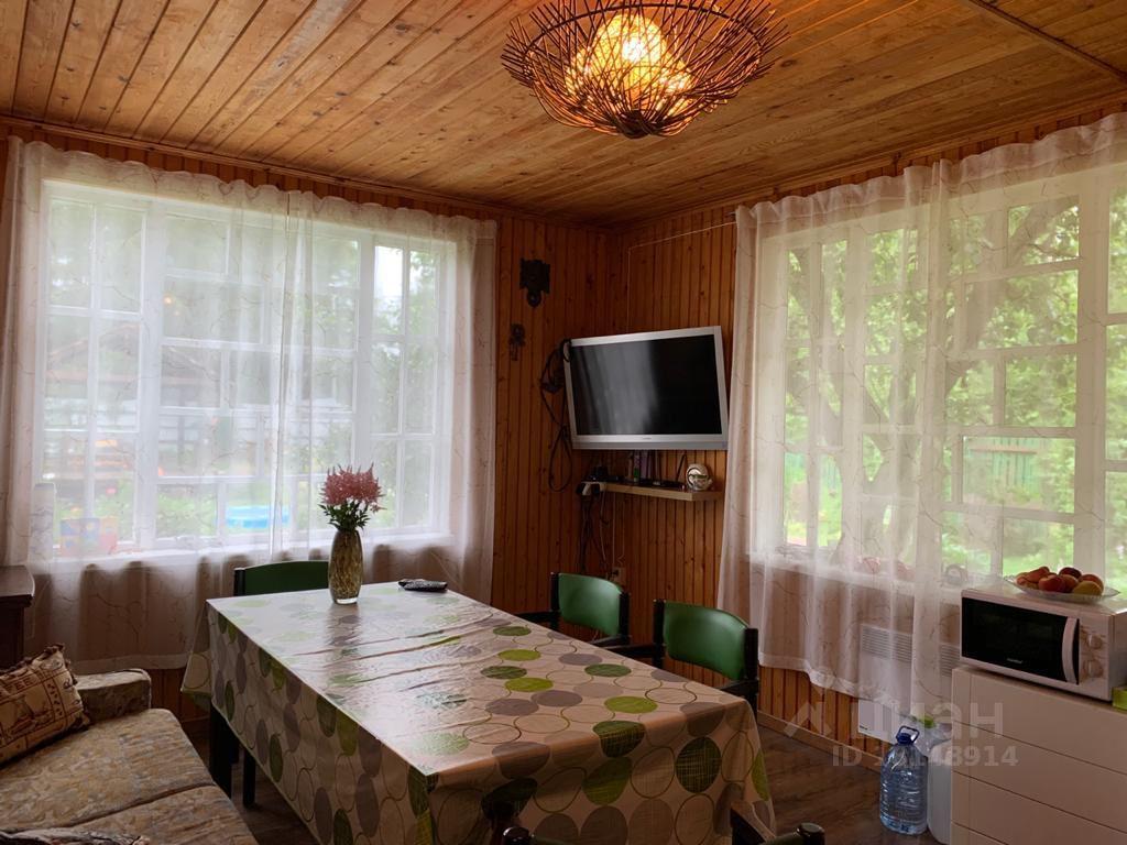 Продажа дома СНТ Рассвет, 1-я Садовая улица 19, цена 3600000 рублей, 2021 год объявление №643205 на megabaz.ru