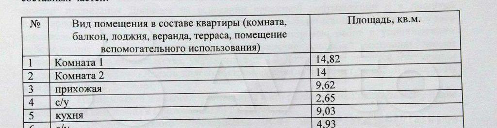 Продажа двухкомнатной квартиры Москва, метро Алексеевская, улица Бочкова 11Ас1, цена 16500000 рублей, 2021 год объявление №623465 на megabaz.ru