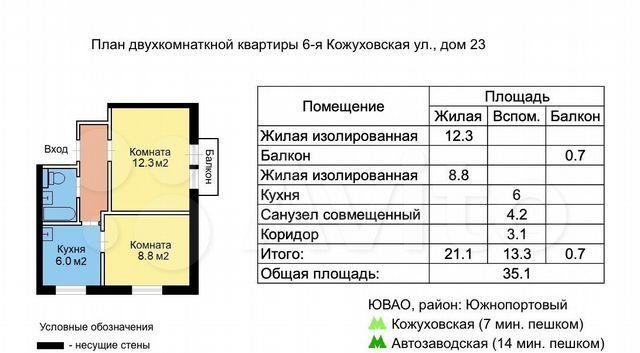 Продажа двухкомнатной квартиры Москва, метро Кожуховская, 6-я Кожуховская улица 23, цена 9900000 рублей, 2021 год объявление №587971 на megabaz.ru