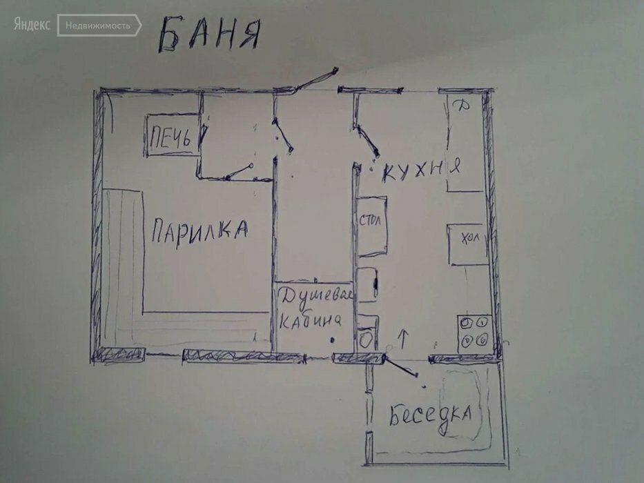 Продажа дома садовое товарищество Дружба, 2-я линия, цена 1590000 рублей, 2021 год объявление №568963 на megabaz.ru