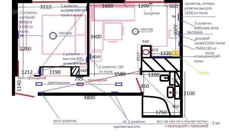 Продажа однокомнатной квартиры деревня Солманово, Елисейская улица 15, цена 5000000 рублей, 2021 год объявление №573963 на megabaz.ru