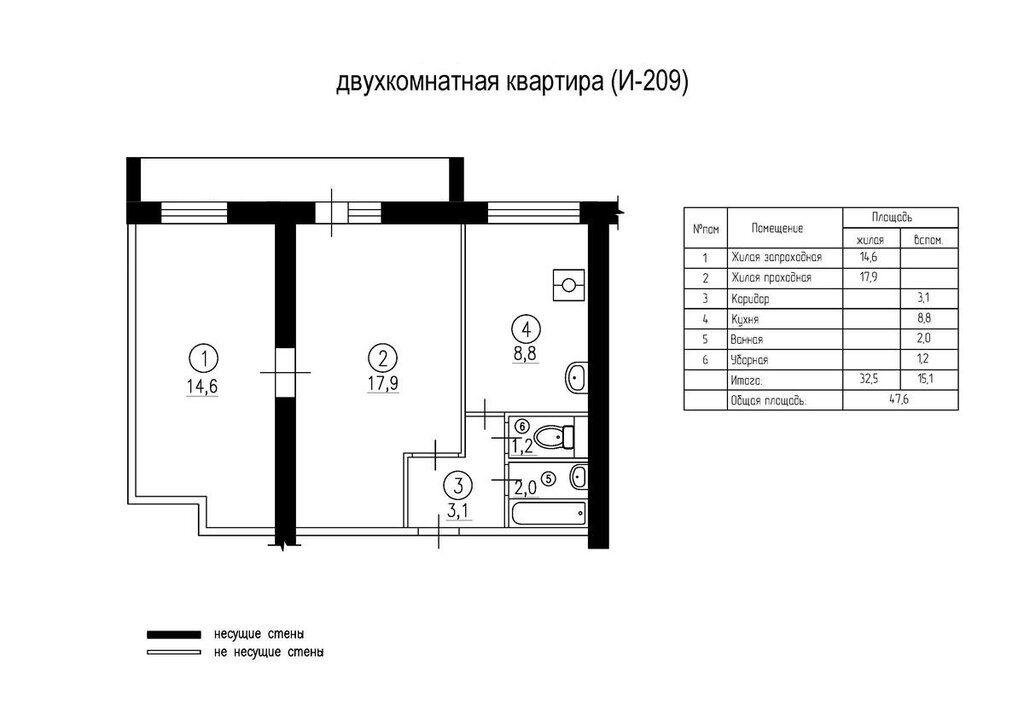 Продажа двухкомнатной квартиры Москва, улица Клары Цеткин 11к1, цена 10800000 рублей, 2021 год объявление №580726 на megabaz.ru
