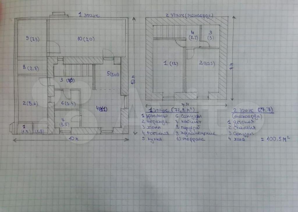 Продажа дома деревня Гришенки, Садовая улица 87, цена 5100000 рублей, 2021 год объявление №613459 на megabaz.ru