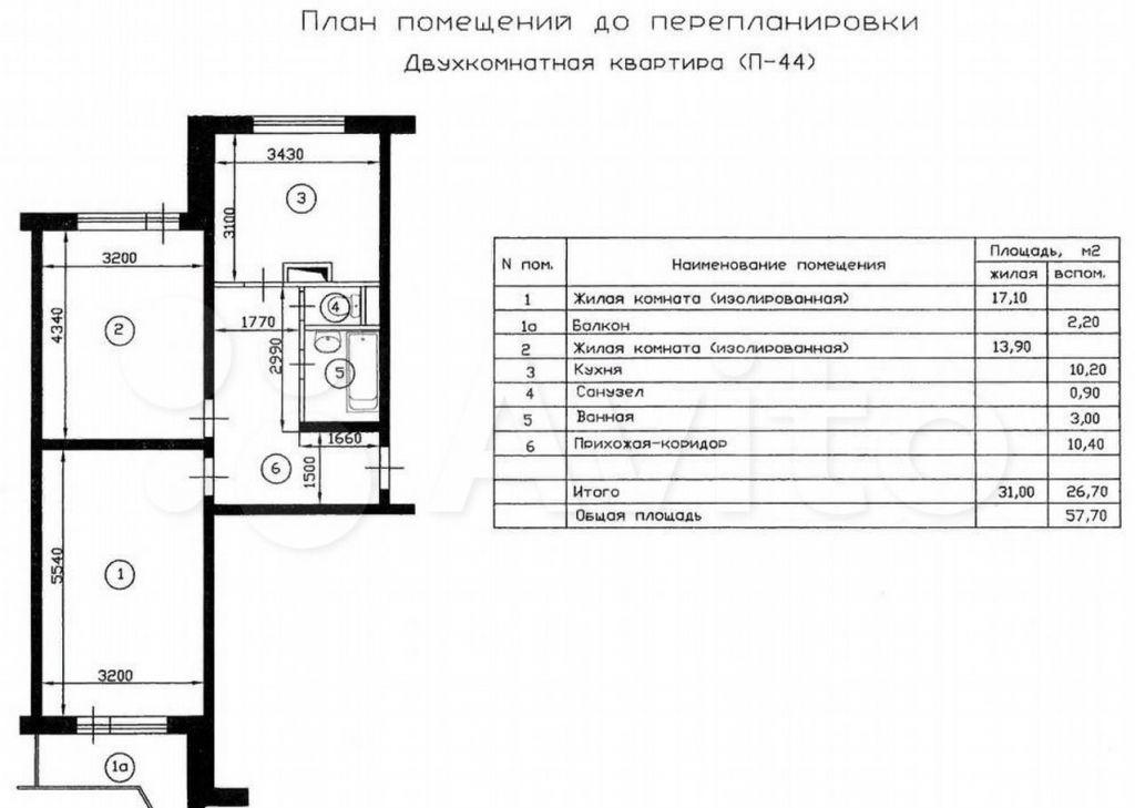 Продажа двухкомнатной квартиры Москва, метро Борисово, улица Борисовские Пруды 18к1, цена 10500000 рублей, 2021 год объявление №629539 на megabaz.ru