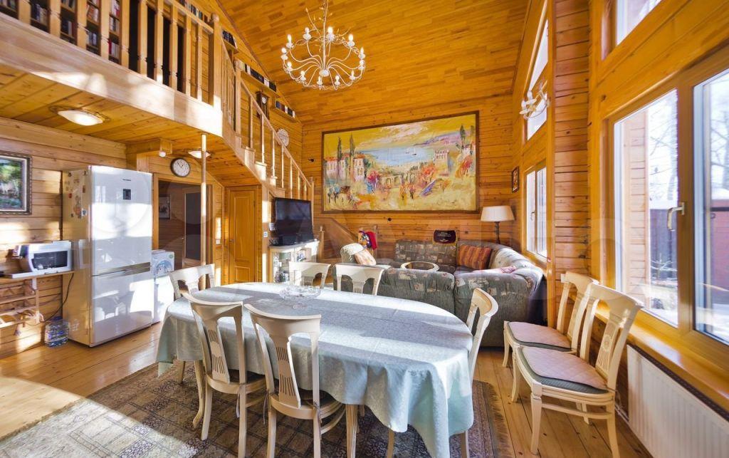 Аренда дома деревня Сорокино, цена 200000 рублей, 2021 год объявление №1325118 на megabaz.ru