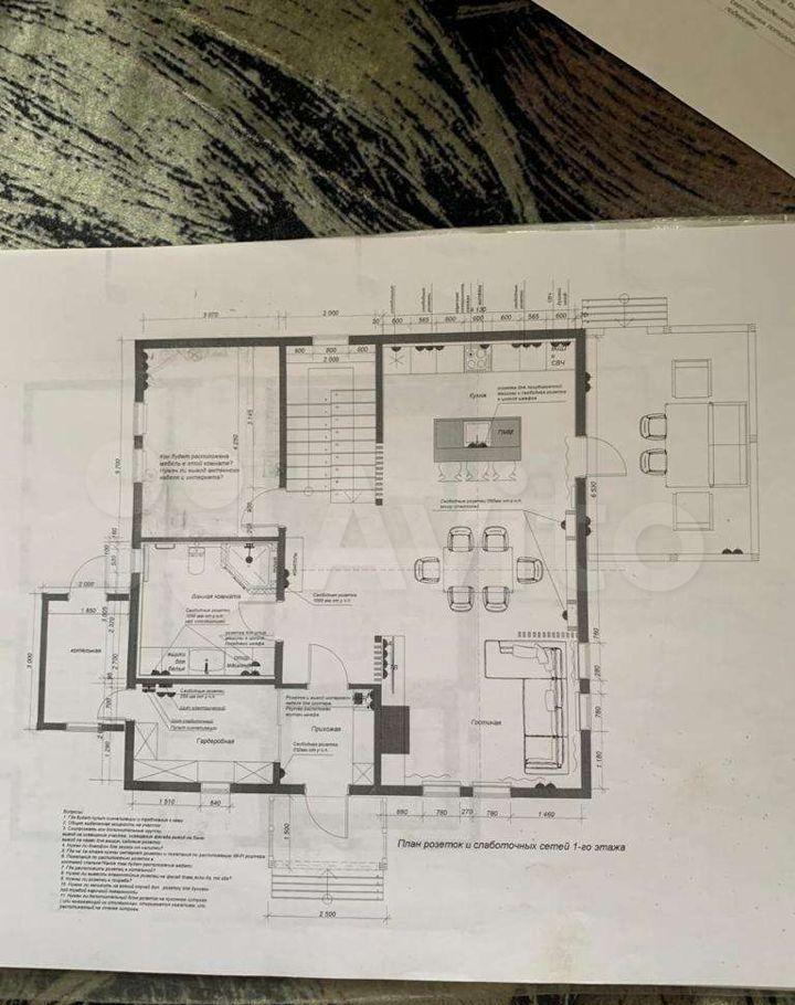 Продажа дома деревня Котово, цена 11000000 рублей, 2021 год объявление №615462 на megabaz.ru